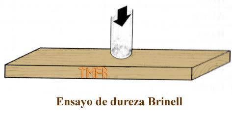 método Brinell